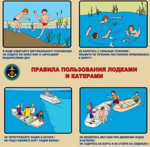 Правила гимс правила эксплуатации лодок пвх